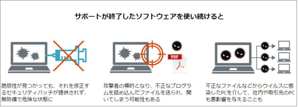 AdobeReaderXとAcrobatXのサポート 11月終了
