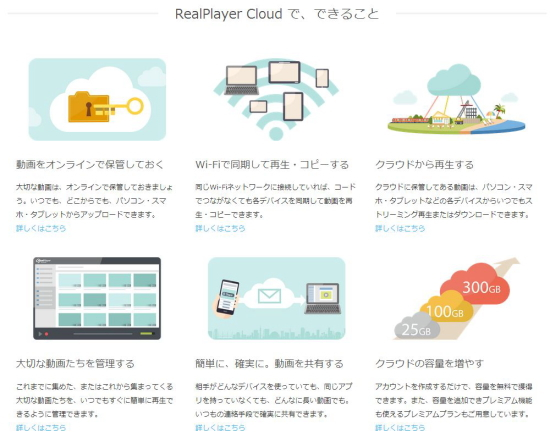 RealPlayer Cloudとは