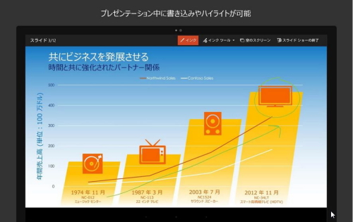 PowerPoint for Tablet